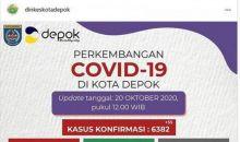 Kabar Baik, Di Depok Pasien Sembuh dari COVID-19  Bertambah Jadi 4.824 Orang